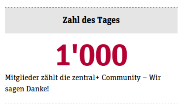 The number of the day on zentral+
