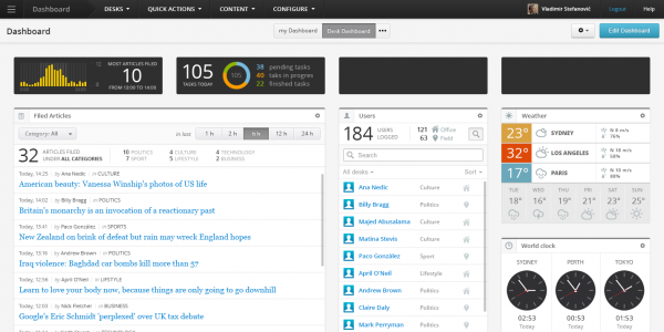 Design concept for Superdesk dashboard. | Photo Sourcefabric (CC by 2.0)